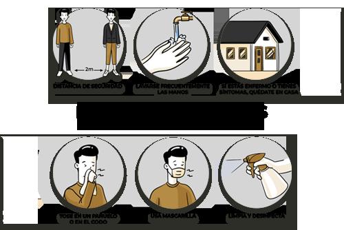 medidas de seguridad e higiene de Inmotasa